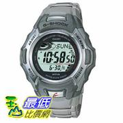 [美國直購 ShopUSA] Casio 手錶 Men's G Shock Stainless Watch